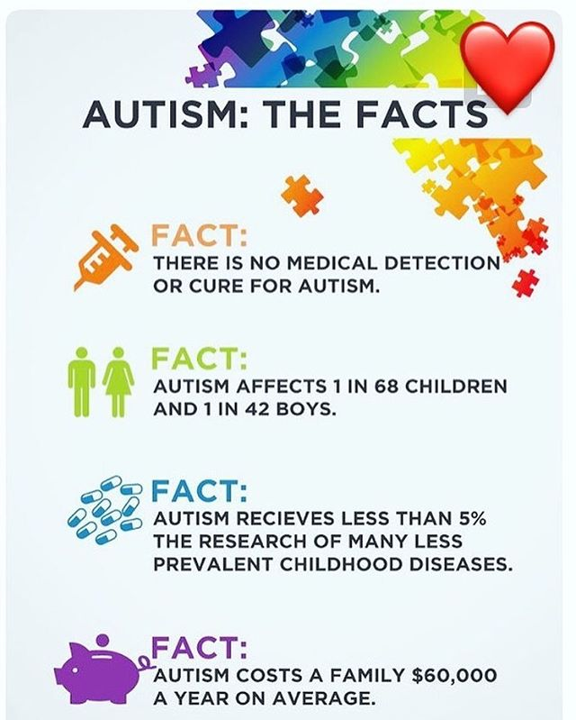 autism online facts Autism can make communicating and interacting with other people difficult find out more.